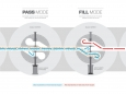 Fill Pass Diverter Diagram 1