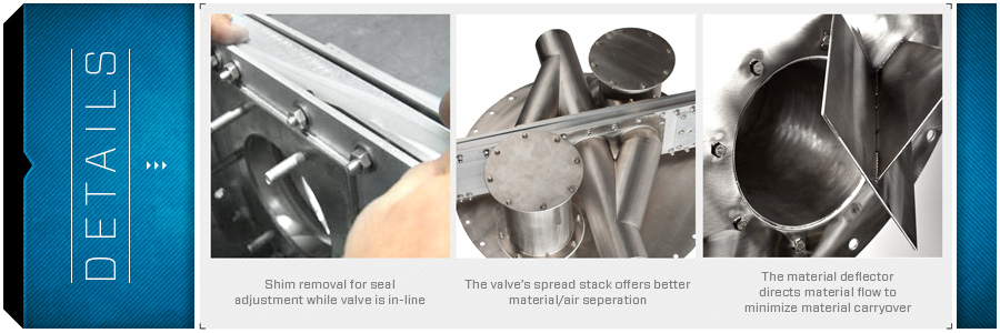 Fill-pass-wisselklep-details-slider-vortex-valves-LeBlansch