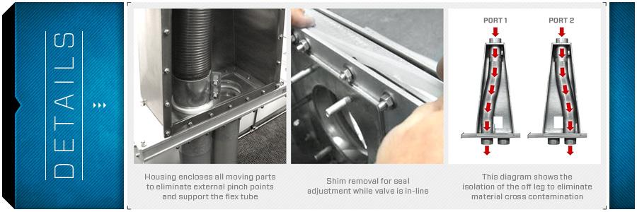 Flex-tube-slang-wisselklep-details-slider-vortex-valves-LeBlansch