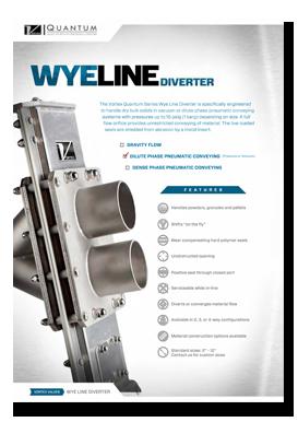Quantum-Wye-Line-wisselklep-vortex-valves-LeBlansch-1