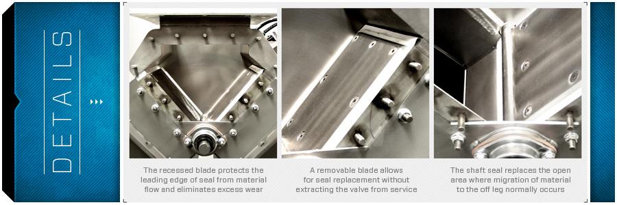 Seal-tite-Vrije-val-wisselklep-details-slider-vortex-valves-LeBlansch