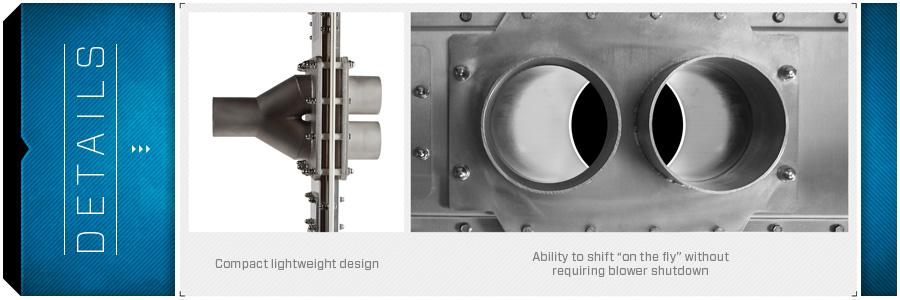 Wye-Line-2-weg-wisselklep-details-2-slider-vortex-valves-LeBlansch