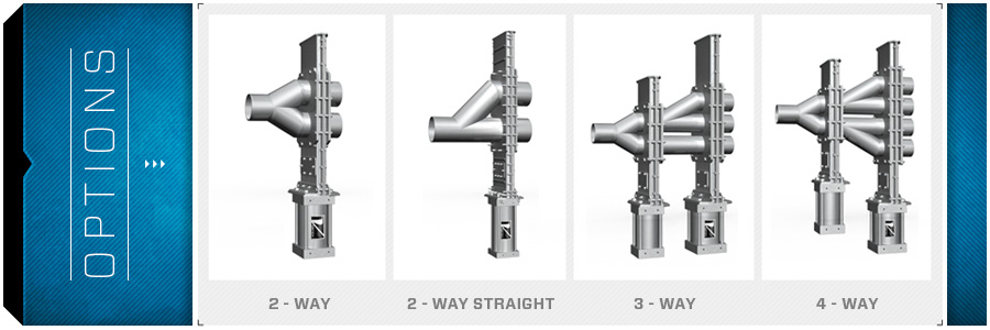 Wye-Line-wisselklep-options-slider-vortex-valves-LeBlansch