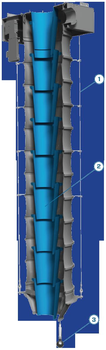 Vortex-Loading-Spout-vortex-valves-LeBlansch